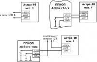 Астра-10 исп.1, типовые схемы применения