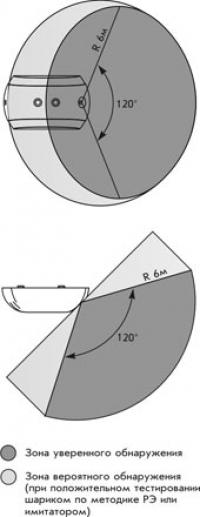 Астра-6131 лит.1 зона обнаружения